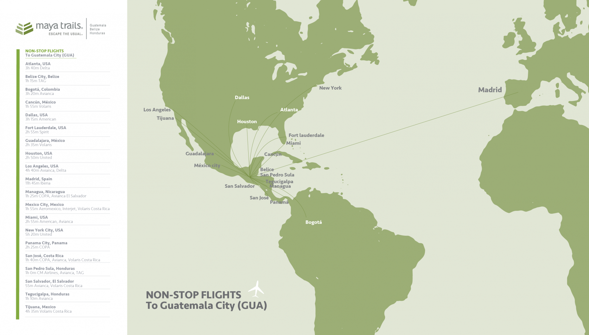 It's never been easier to get to Guatemala!